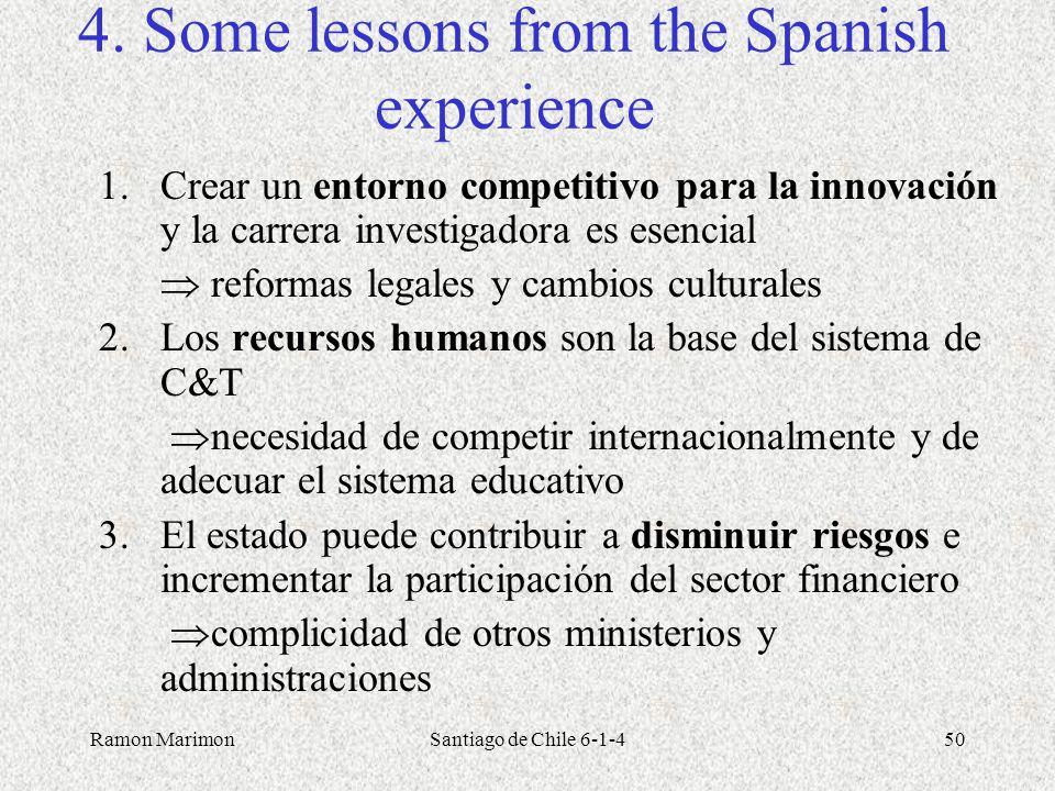 Ramon MarimonSantiago de Chile 6-1-450 4. Some lessons from the Spanish experience 1.Crear un entorno competitivo para la innovación y la carrera inve
