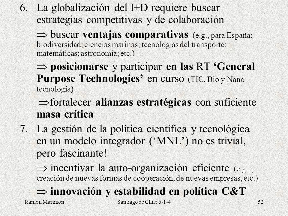 Ramon MarimonSantiago de Chile 6-1-452 6.La globalización del I+D requiere buscar estrategias competitivas y de colaboración buscar ventajas comparati