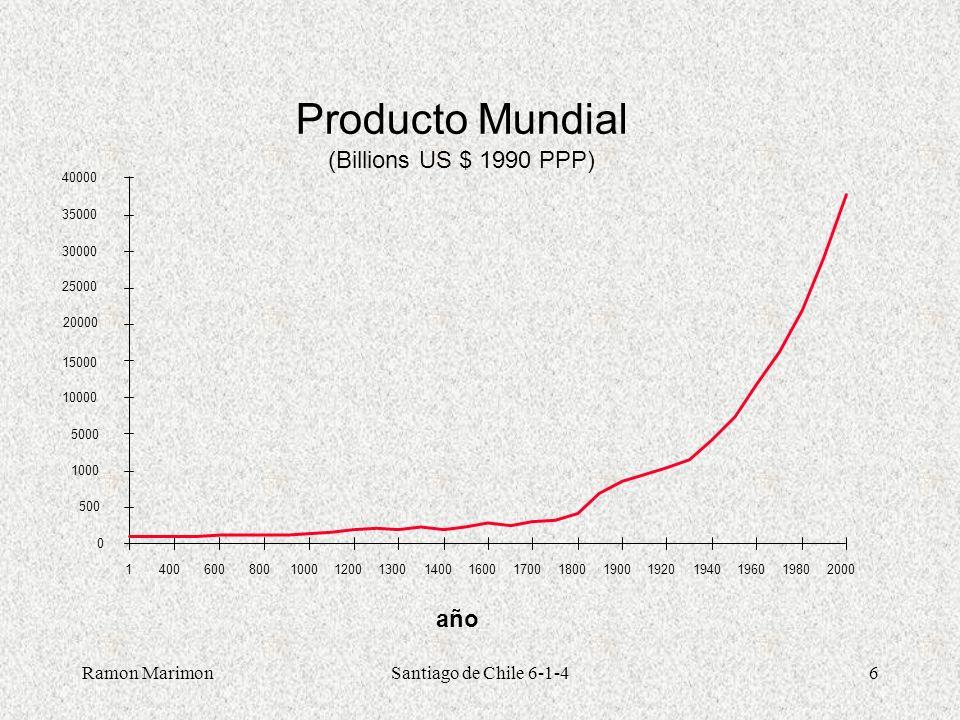 Ramon MarimonSantiago de Chile 6-1-47 Producto Mundial (Billions US $ 1990 PPP) año 0 500 1000 5000 10000 15000 20000 25000 30000 35000 40000 14006008001000120013001400160017001800190019201940196019802000 1 st.