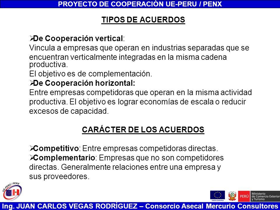 Ing. JUAN CARLOS VEGAS RODRÍGUEZ – Consorcio Asecal Mercurio Consultores TIPOS DE ACUERDOS De Cooperación vertical: Vincula a empresas que operan en i