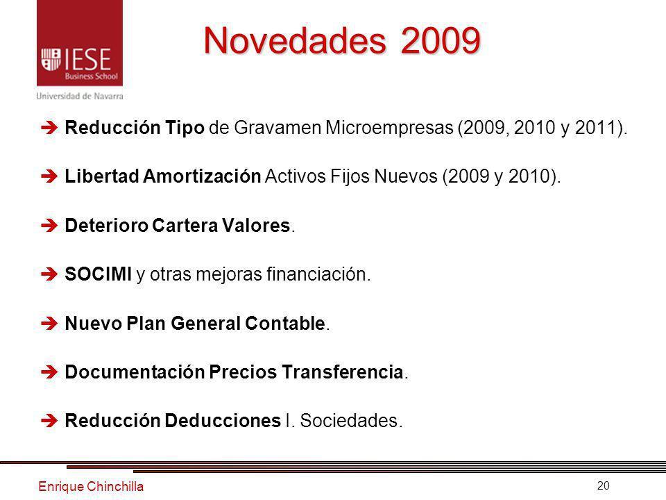 Enrique Chinchilla 20 Novedades 2009 Reducción Tipo de Gravamen Microempresas (2009, 2010 y 2011).
