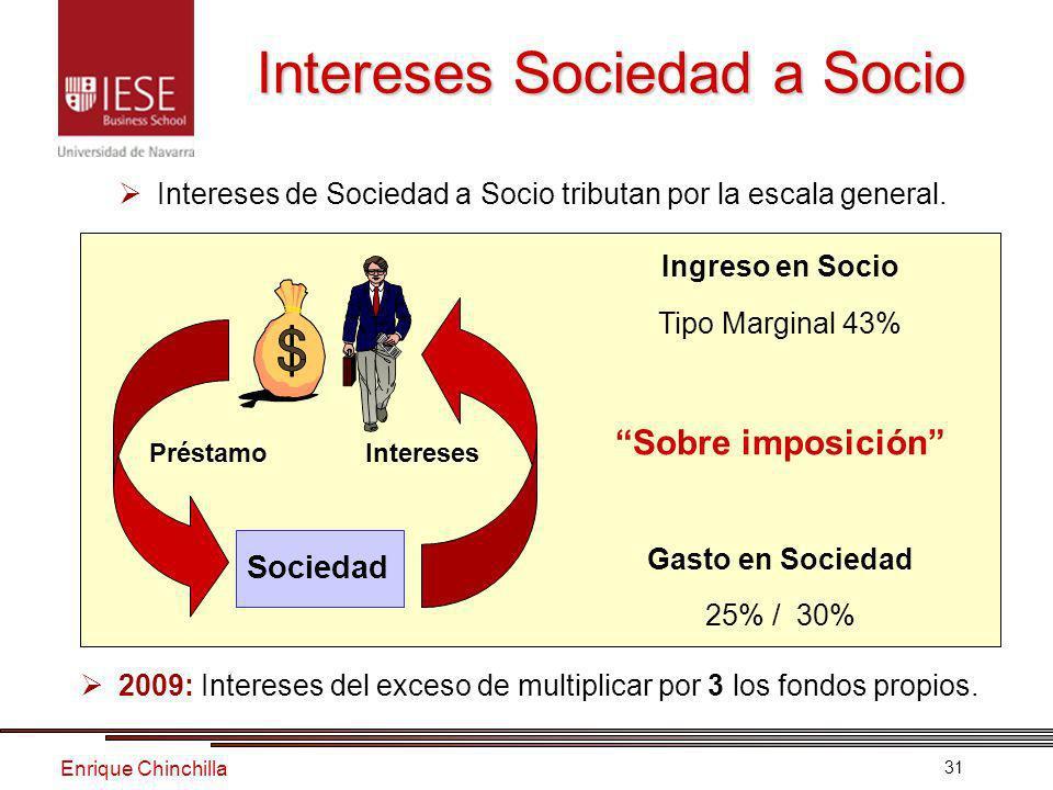 Enrique Chinchilla 31 Intereses Sociedad a Socio Intereses de Sociedad a Socio tributan por la escala general.