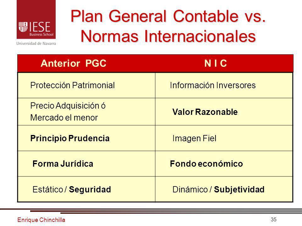 Enrique Chinchilla 35 Plan General Contable vs.
