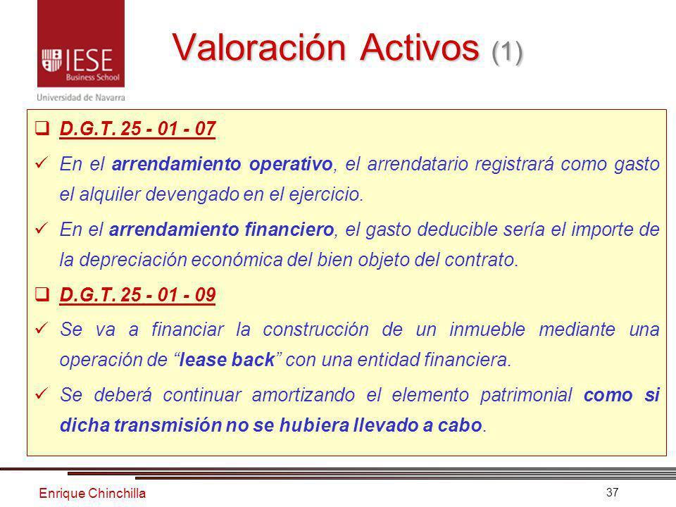 Enrique Chinchilla 37 Valoración Activos (1) D.G.T.