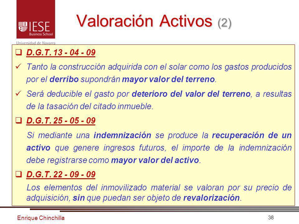 Enrique Chinchilla 38 Valoración Activos (2) D.G.T.