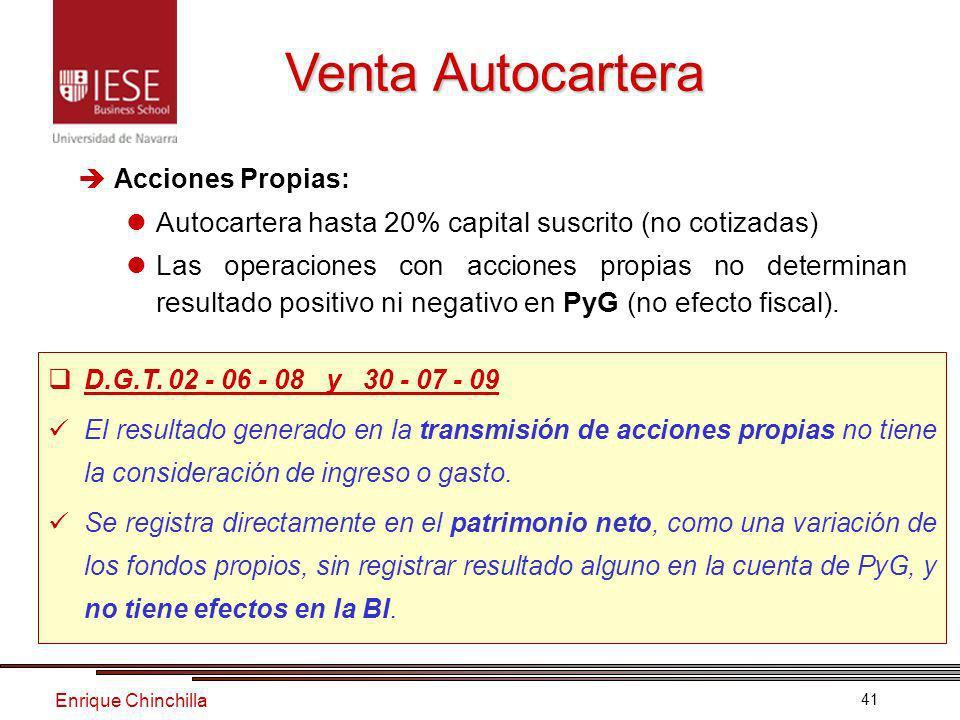 Enrique Chinchilla 41 Acciones Propias: Autocartera hasta 20% capital suscrito (no cotizadas) Las operaciones con acciones propias no determinan resultado positivo ni negativo en PyG (no efecto fiscal).
