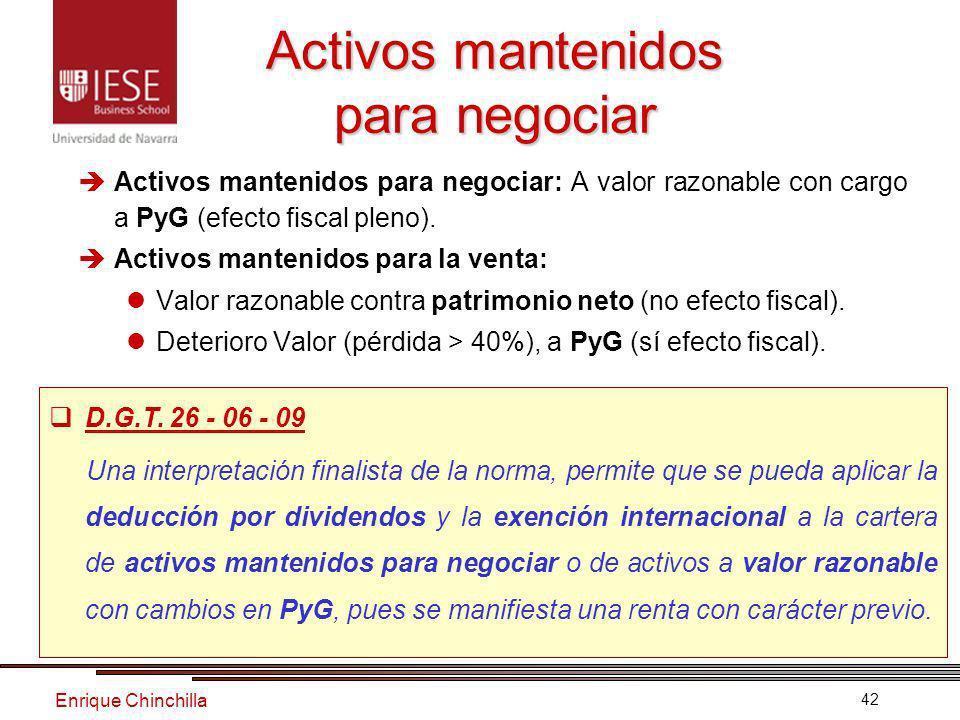 Enrique Chinchilla 42 Activos mantenidos para negociar: A valor razonable con cargo a PyG (efecto fiscal pleno).