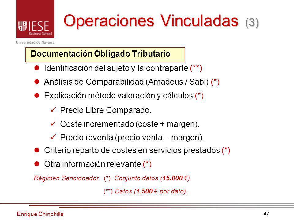 Enrique Chinchilla 47 Documentación Obligado Tributario Identificación del sujeto y la contraparte (**) Análisis de Comparabilidad (Amadeus / Sabi) (*) Explicación método valoración y cálculos (*) Precio Libre Comparado.