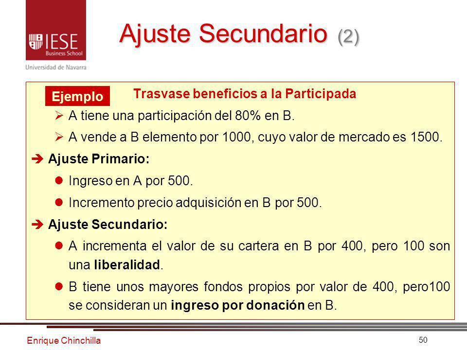 Enrique Chinchilla 50 Trasvase beneficios a la Participada A tiene una participación del 80% en B.
