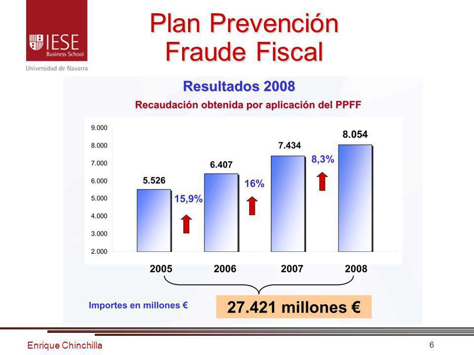 Enrique Chinchilla Planificación fiscal 2009