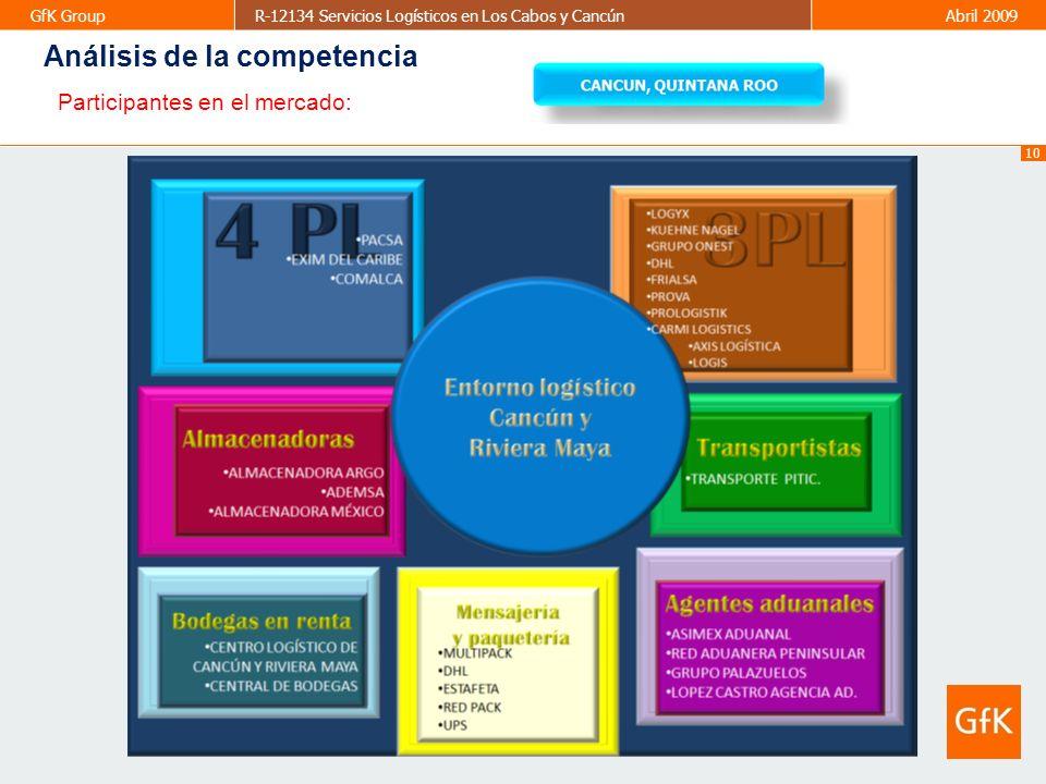 10 GfK GroupR-12134 Servicios Logísticos en Los Cabos y CancúnAbril 2009 Participantes en el mercado: Análisis de la competencia