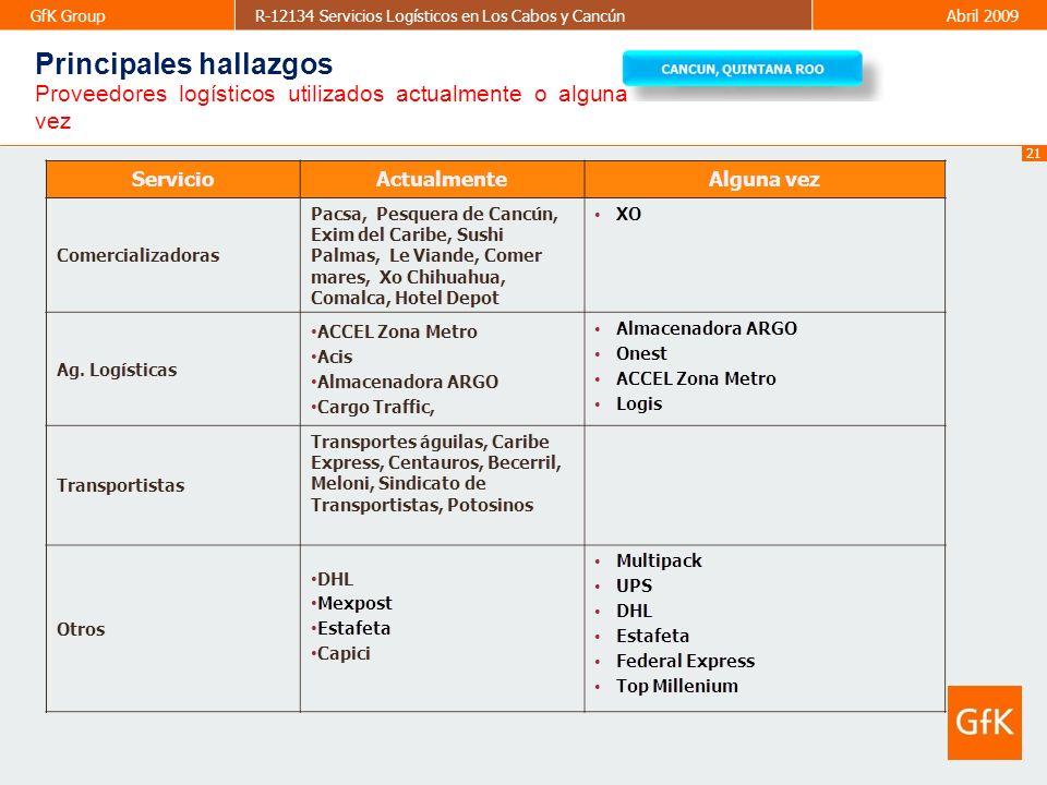 21 GfK GroupR-12134 Servicios Logísticos en Los Cabos y CancúnAbril 2009 Principales hallazgos Proveedores logísticos utilizados actualmente o alguna