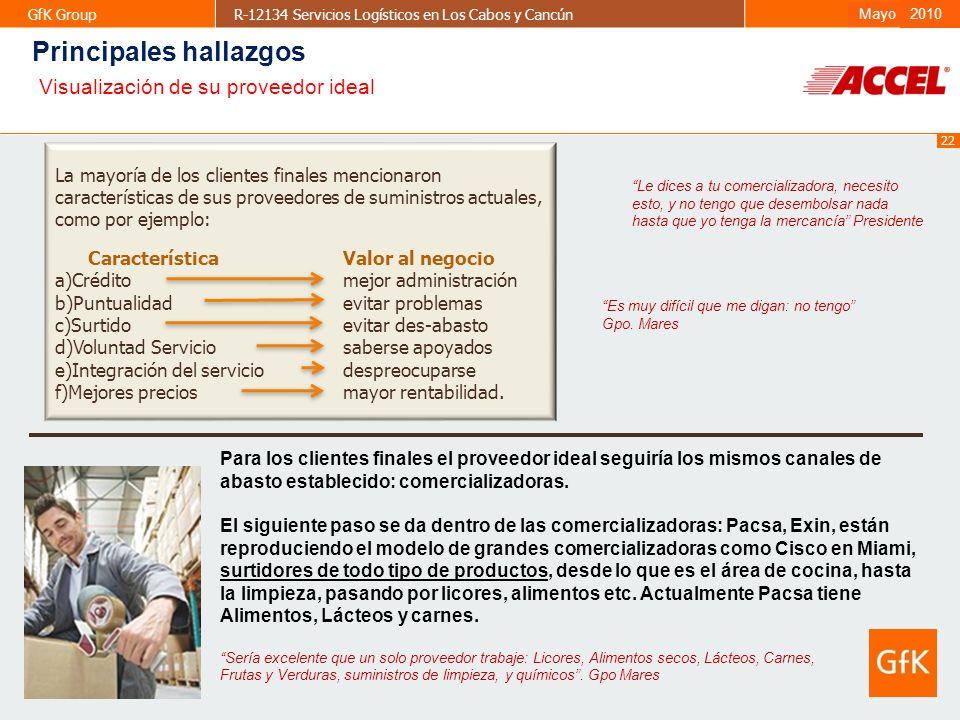 22 GfK GroupR-12134 Servicios Logísticos en Los Cabos y CancúnAbril 2009 2010 Mayo Visualización de su proveedor ideal La mayoría de los clientes fina