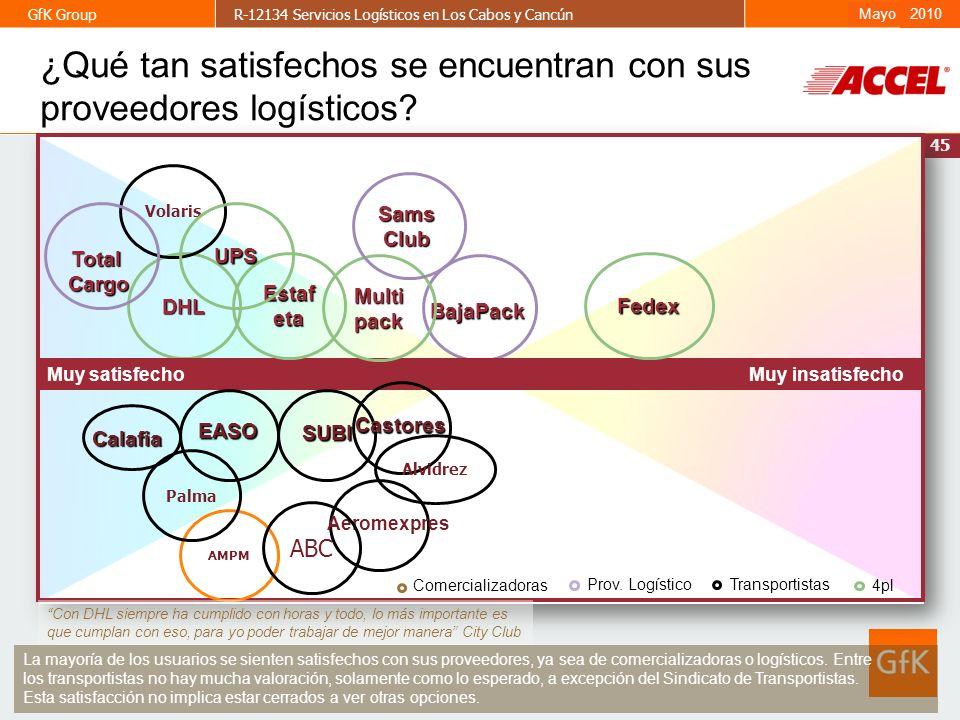 45 GfK GroupR-12134 Servicios Logísticos en Los Cabos y CancúnAbril 2009 2010 Mayo ¿Qué tan satisfechos se encuentran con sus proveedores logísticos?
