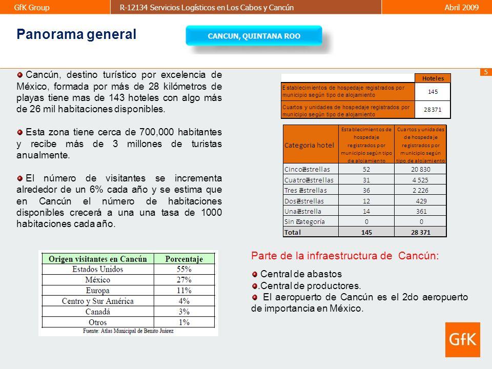 26 GfK GroupR-12134 Servicios Logísticos en Los Cabos y CancúnAbril 2009 Principales hallazgos
