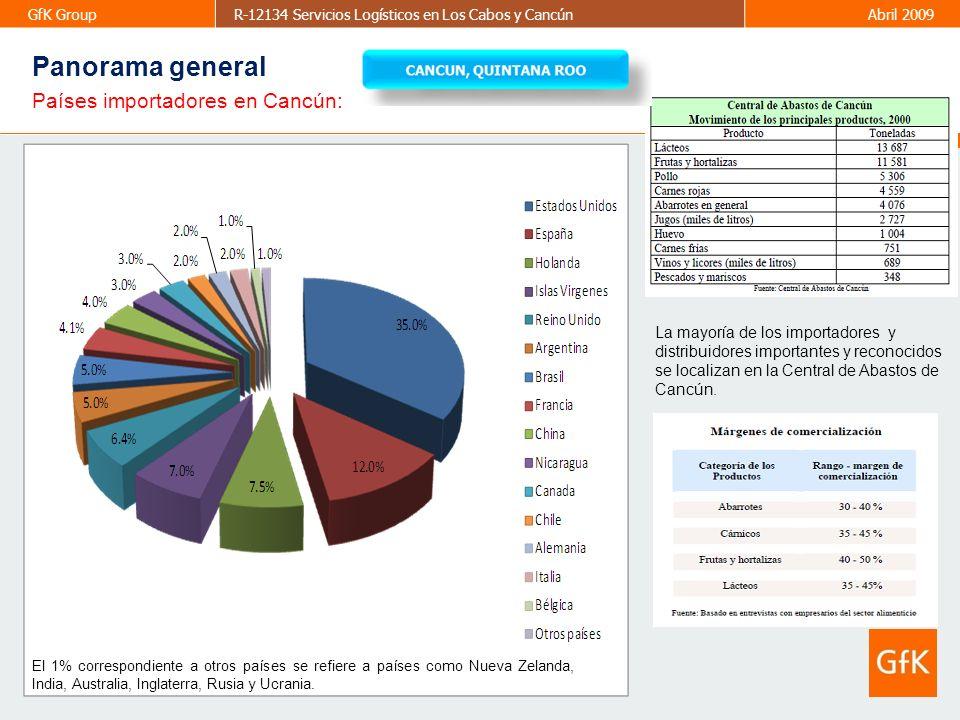 6 GfK GroupR-12134 Servicios Logísticos en Los Cabos y CancúnAbril 2009 El 1% correspondiente a otros países se refiere a países como Nueva Zelanda, I