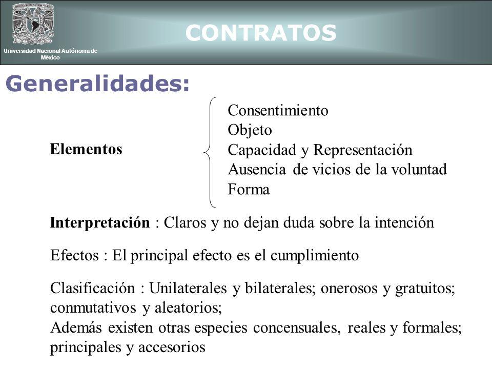 CONTRATOS Universidad Nacional Autónoma de México Generalidades: Consentimiento Objeto Capacidad y Representación Ausencia de vicios de la voluntad Fo
