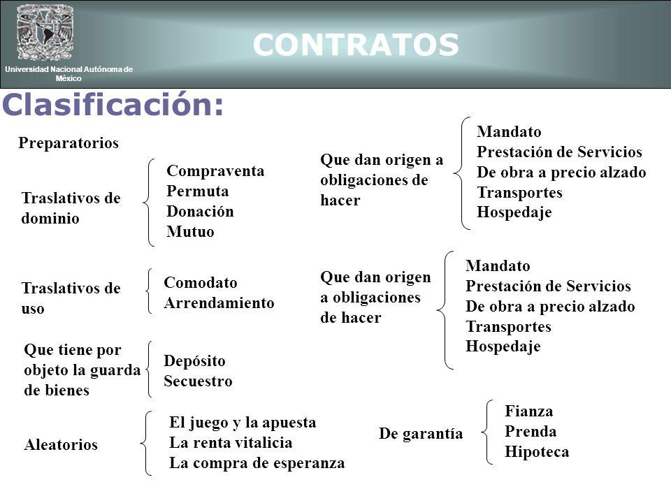 CONTRATOS Universidad Nacional Autónoma de México Clasificación: Preparatorios Traslativos de dominio Compraventa Permuta Donación Mutuo Traslativos d