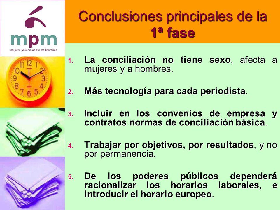 Conclusiones principales de la 1ª fase 1.