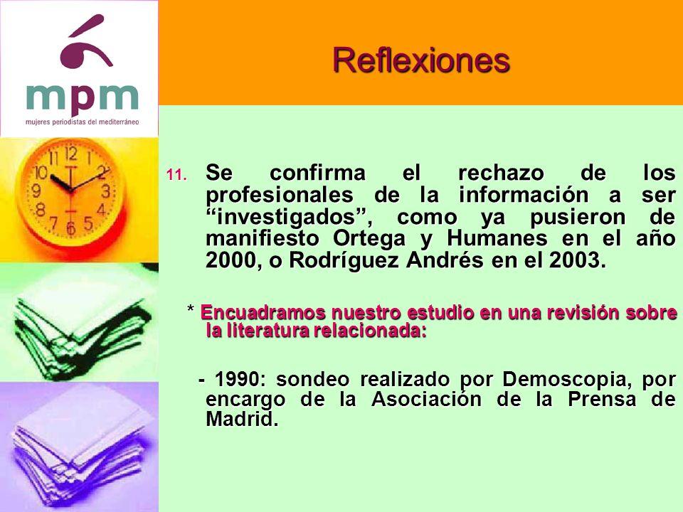 Reflexiones 11.