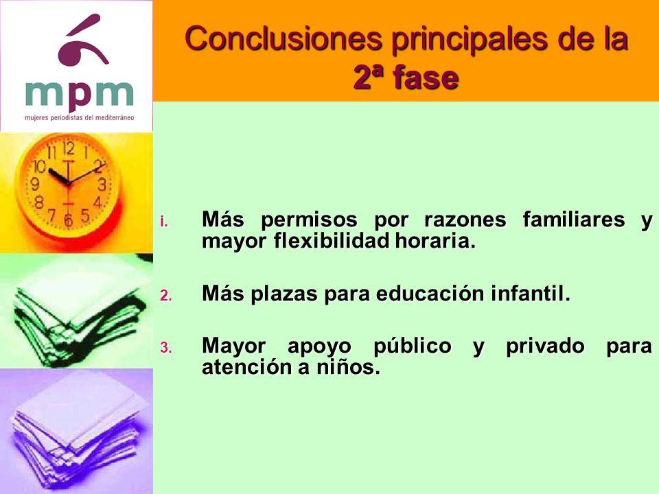 Conclusiones principales de la 2ª fase i.