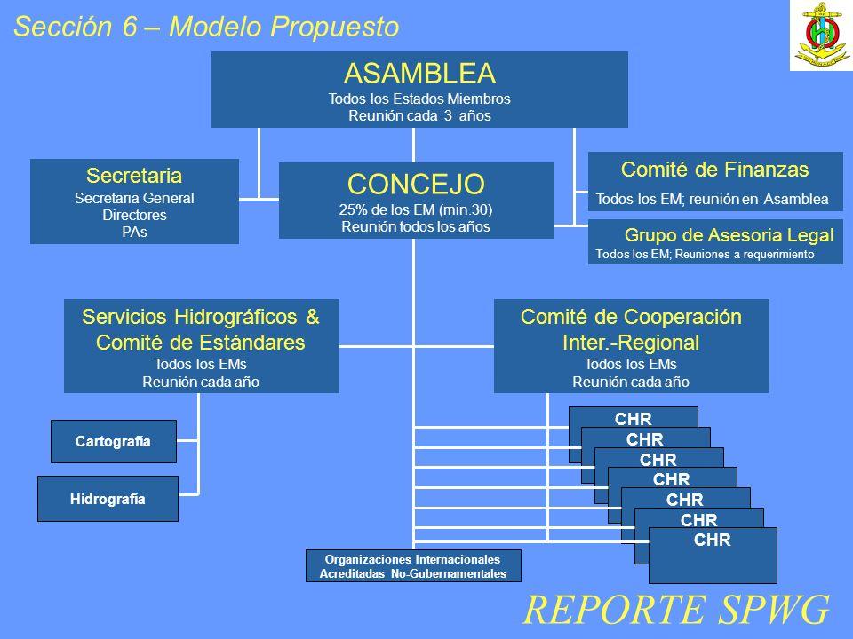 REPORTE SPWG Sección 6 – Modelo Propuesto ASAMBLEA Todos los Estados Miembros Reunión cada 3 años CONCEJO 25% de los EM (min.30) Reunión todos los año