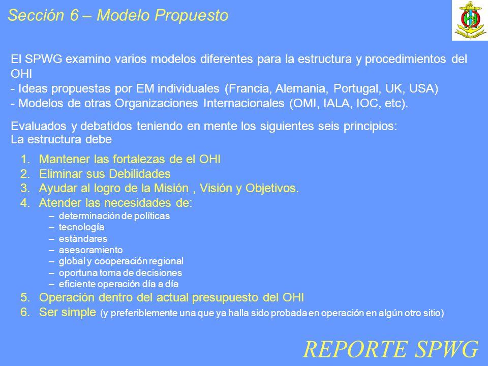 Sección 6 – Modelo Propuesto El SPWG examino varios modelos diferentes para la estructura y procedimientos del OHI - Ideas propuestas por EM individuales (Francia, Alemania, Portugal, UK, USA) - Modelos de otras Organizaciones Internacionales (OMI, IALA, IOC, etc).