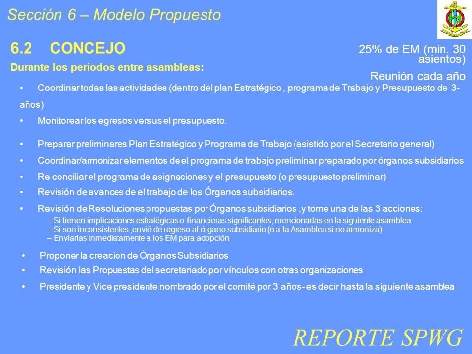6.2 CONCEJO Durante los periodos entre asambleas: Coordinar todas las actividades (dentro del plan Estratégico, programa de Trabajo y Presupuesto de 3
