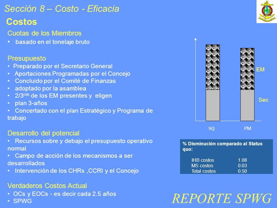 Sección 8 – Costo - Eficacia Costos Cuotas de los Miembros basado en el tonelaje bruto Presupuesto Preparado por el Secretario General Aportaciones Programadas por el Concejo Concluido por el Comité de Finanzas adoptado por la asamblea 2/3 rds de los EM presentes y eligen plan 3-años Concertado con el plan Estratégico y Programa de trabajo Desarrollo del potencial Recursos sobre y debajo el presupuesto operativo normal Campo de acción de los mecanismos a ser desarrollados Intervención de los CHRs,CCRI y el Concejo Verdaderos Costos Actual OCs y EOCs - es decir cada 2.5 años SPWG SQ PM % Disminución comparado al Status quo: IHB costos1.08 MS costos0.03 Total costos0.50 Sec EM REPORTE SPWG