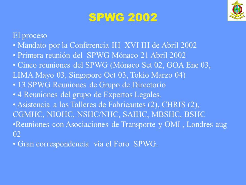 SPWG 2002 El proceso Mandato por la Conferencia IH XVI IH de Abril 2002 Primera reunión del SPWG Mónaco 21 Abril 2002 Cinco reuniones del SPWG (Mónaco