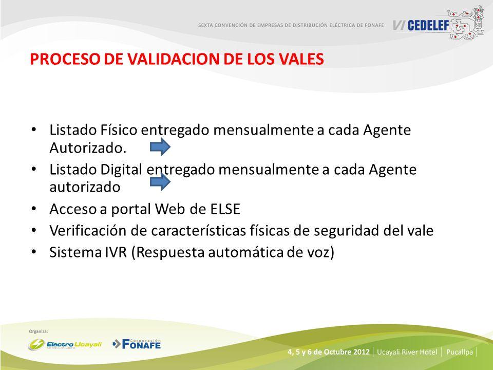 PROCESO DE VALIDACION DE LOS VALES Listado Físico entregado mensualmente a cada Agente Autorizado. Listado Digital entregado mensualmente a cada Agent