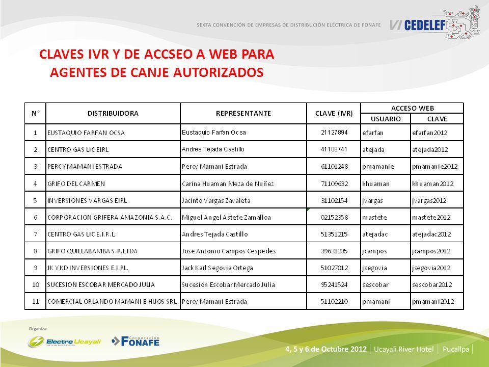 CLAVES IVR Y DE ACCSEO A WEB PARA AGENTES DE CANJE AUTORIZADOS