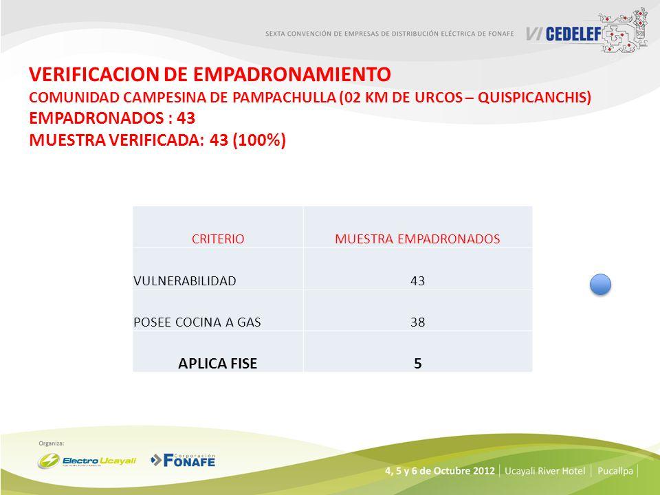 VERIFICACION DE EMPADRONAMIENTO COMUNIDAD CAMPESINA DE PAMPACHULLA (02 KM DE URCOS – QUISPICANCHIS) EMPADRONADOS : 43 MUESTRA VERIFICADA: 43 (100%) CR