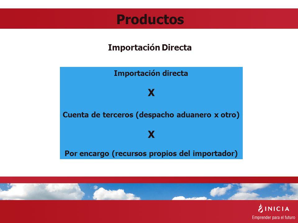 Productos Importación directa X Cuenta de terceros (despacho aduanero x otro) X Por encargo (recursos propios del importador) Importación Directa