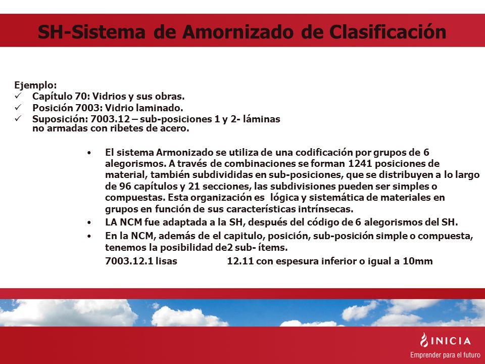 SH-Sistema de Amornizado de Clasificación Ejemplo: Capítulo 70: Vidrios y sus obras. Posición 7003: Vidrio laminado. Suposición: 7003.12 – sub-posicio