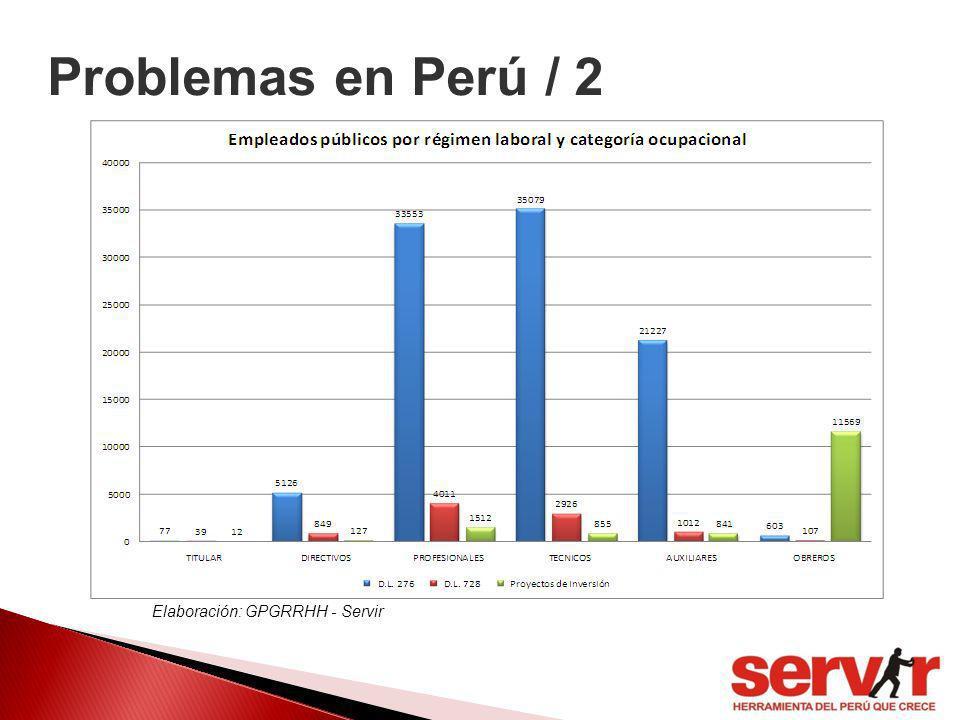 Elaboración: GPGRRHH - Servir Problemas en Perú / 2