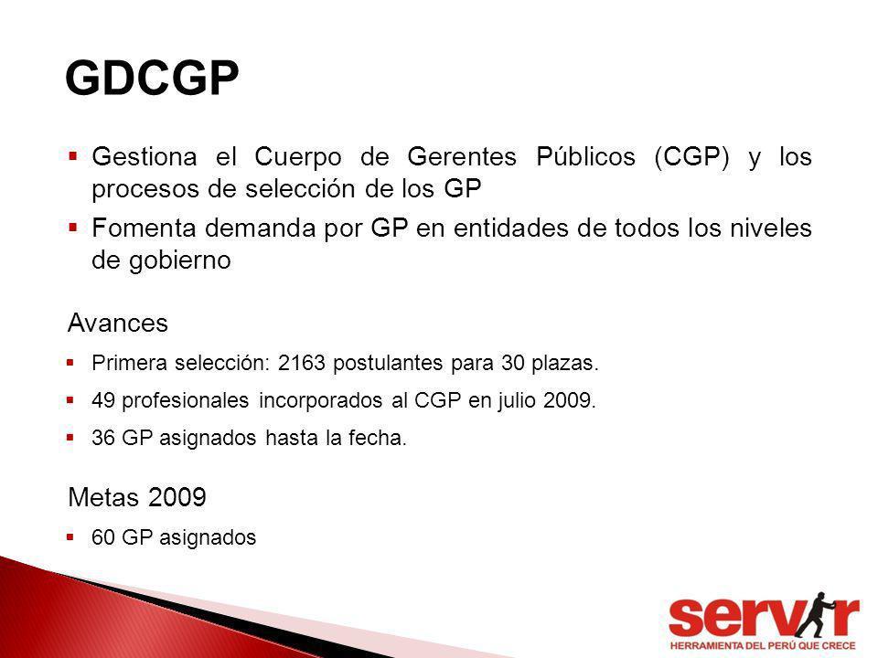 GDCGP Gestiona el Cuerpo de Gerentes Públicos (CGP) y los procesos de selección de los GP Fomenta demanda por GP en entidades de todos los niveles de