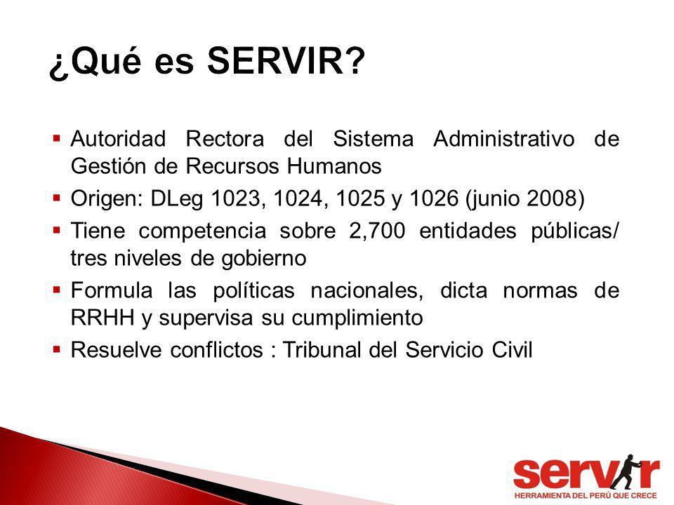 Autoridad Rectora del Sistema Administrativo de Gestión de Recursos Humanos Origen: DLeg 1023, 1024, 1025 y 1026 (junio 2008) Tiene competencia sobre