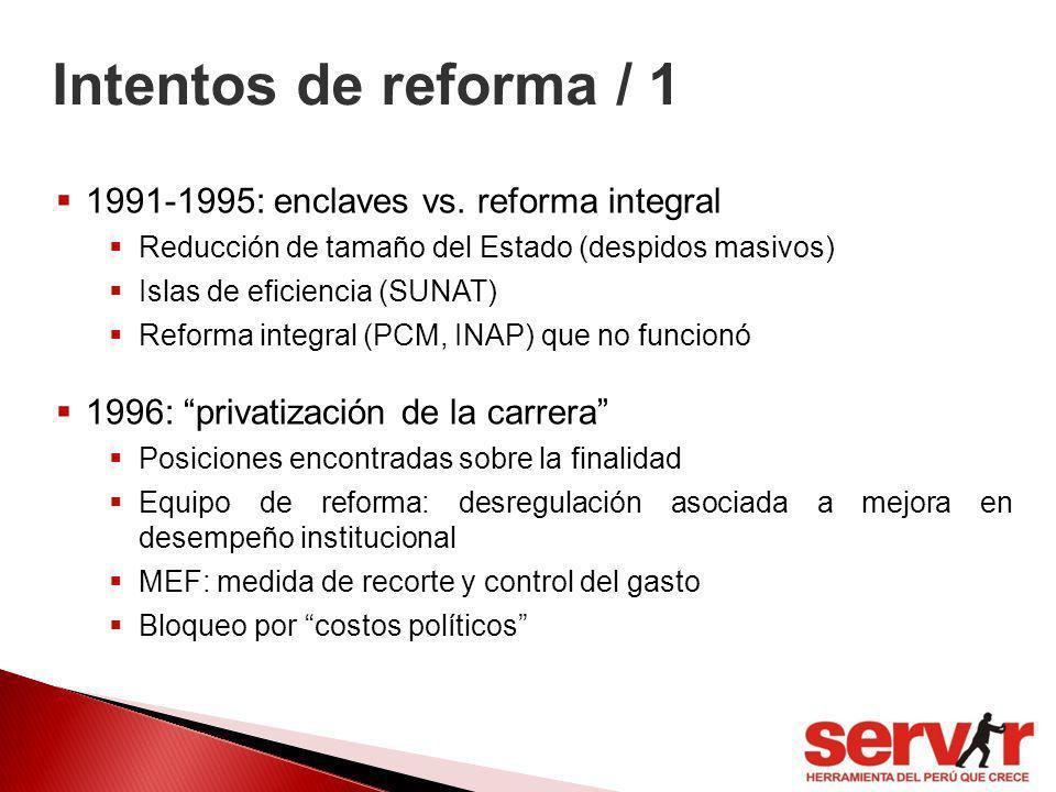Intentos de reforma / 2 2002: Marco mínimo pero sin dientes: Ley Marco del Empleo Público.