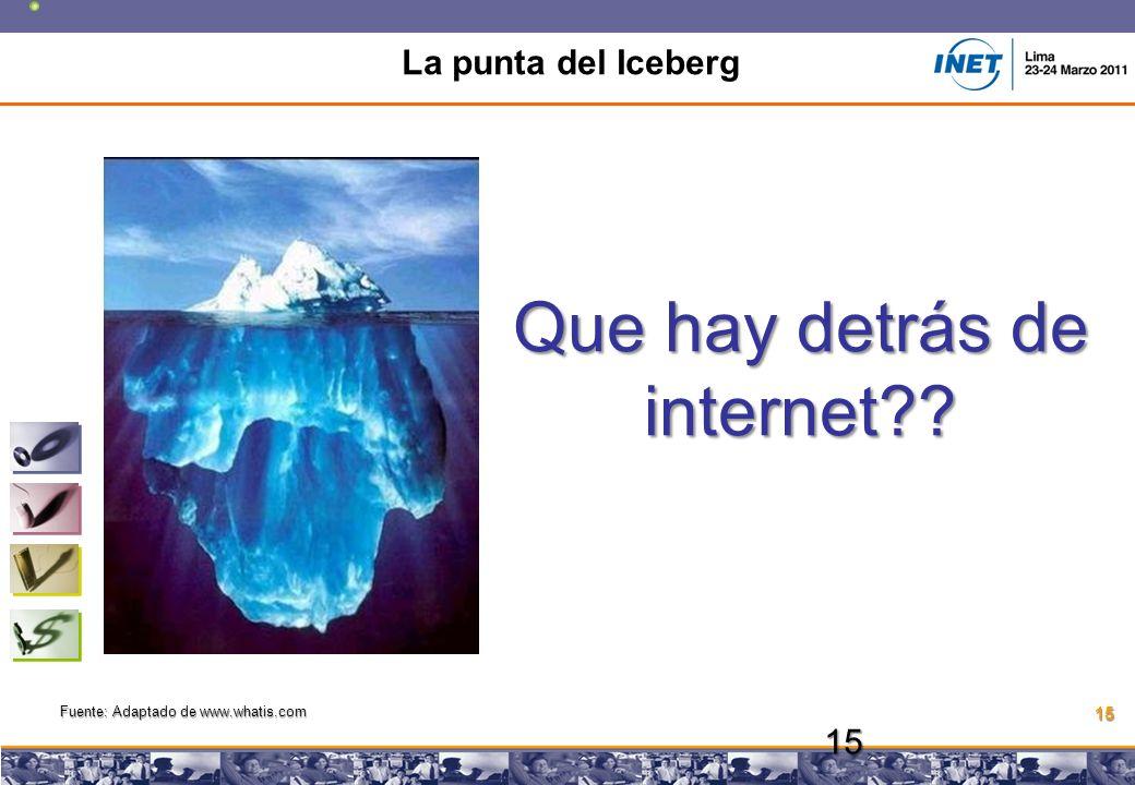 Copyright © 2008 Marcos Pueyrredon Copyright © 2008 Marcos Pueyrredon 15 Fuente: Adaptado de www.whatis.com La punta del Iceberg Que hay detrás de internet?.