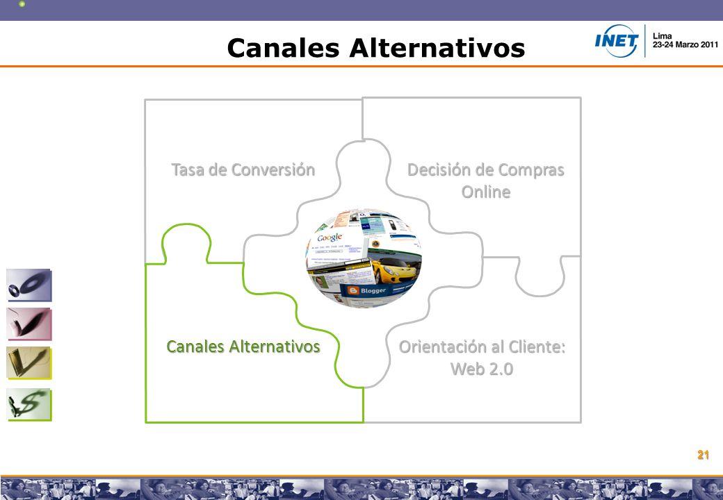 Copyright © 2008 Marcos Pueyrredon Copyright © 2008 Marcos Pueyrredon 21 Tasa de Conversión Decisión de Compras Online Canales Alternativos Orientación al Cliente: Web 2.0 Canales Alternativos