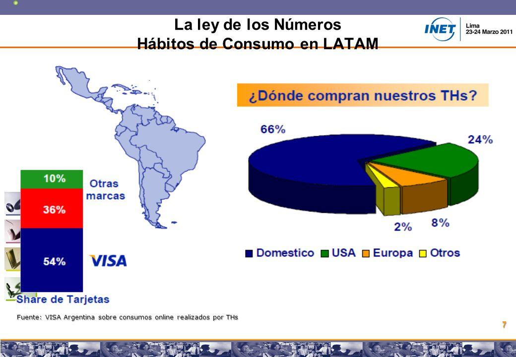 Copyright © 2008 Marcos Pueyrredon Copyright © 2008 Marcos Pueyrredon 7 La ley de los Números Hábitos de Consumo en LATAM Fuente: VISA Argentina sobre consumos online realizados por THs