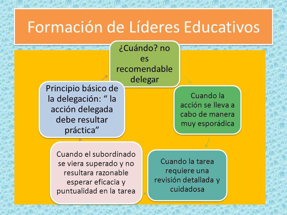 Formación de Líderes Educativos ¿Cuándo.