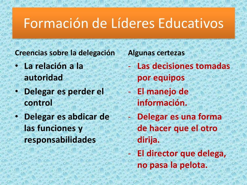 Formación de Líderes Educativos La delegación no genera competencia insana Sino el mal uso del poder provoca celos y envidias.