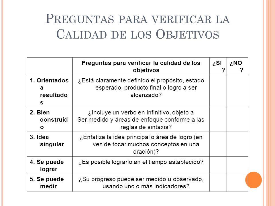 P REGUNTAS PARA VERIFICAR LA C ALIDAD DE LOS O BJETIVOS Preguntas para verificar la calidad de los objetivos ¿SI .