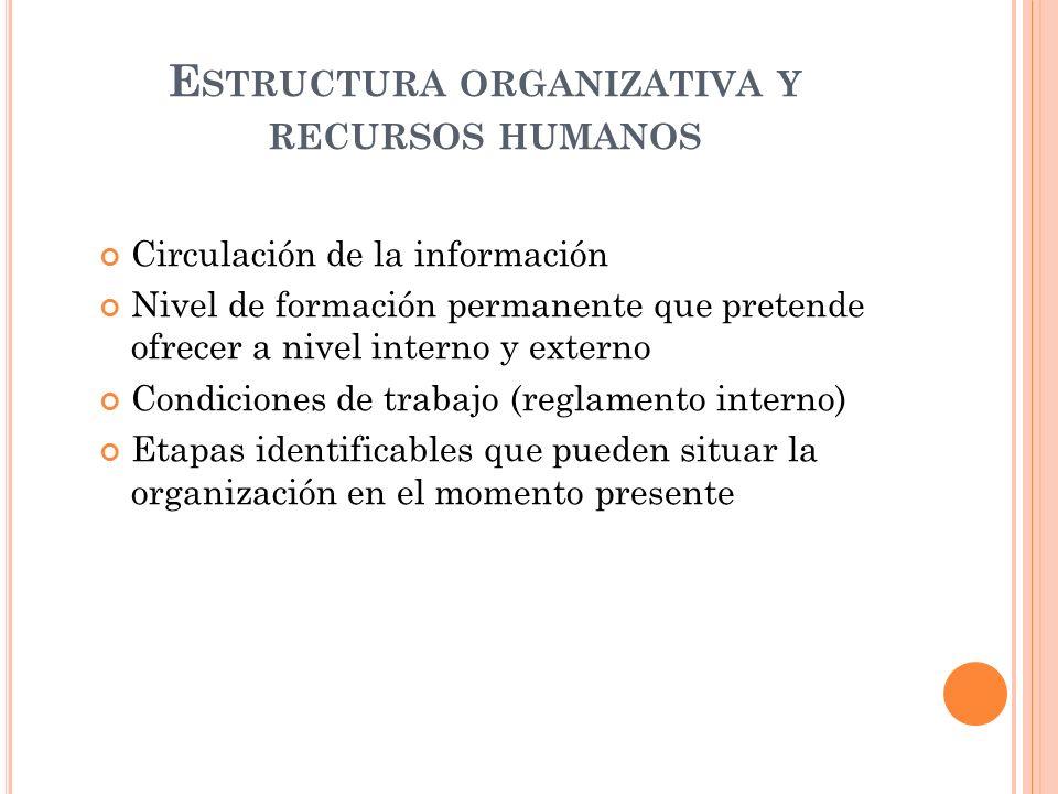 E STRUCTURA ORGANIZATIVA Y RECURSOS HUMANOS Circulación de la información Nivel de formación permanente que pretende ofrecer a nivel interno y externo Condiciones de trabajo (reglamento interno) Etapas identificables que pueden situar la organización en el momento presente