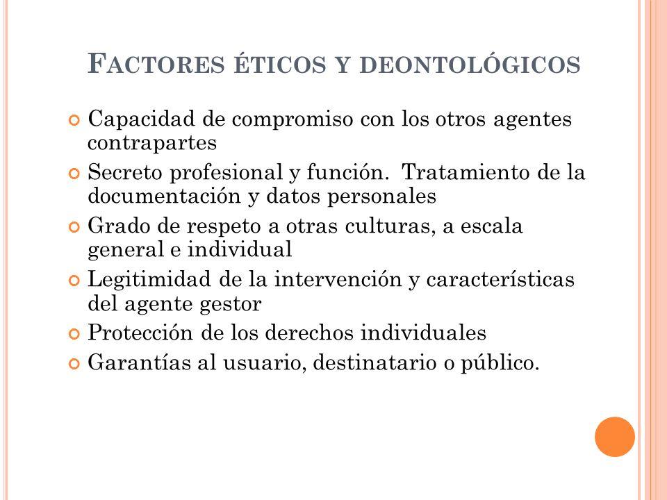 F ACTORES ÉTICOS Y DEONTOLÓGICOS Capacidad de compromiso con los otros agentes contrapartes Secreto profesional y función.