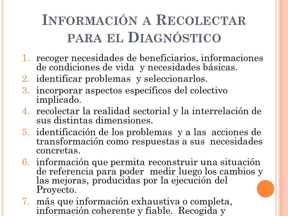I NFORMACIÓN A R ECOLECTAR PARA EL D IAGNÓSTICO 1.recoger necesidades de beneficiarios, informaciones de condiciones de vida y necesidades básicas.