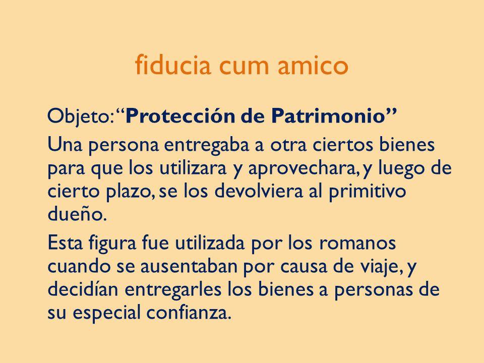FIDEICOMISO Persona Jurídica Derecho Real Contrato