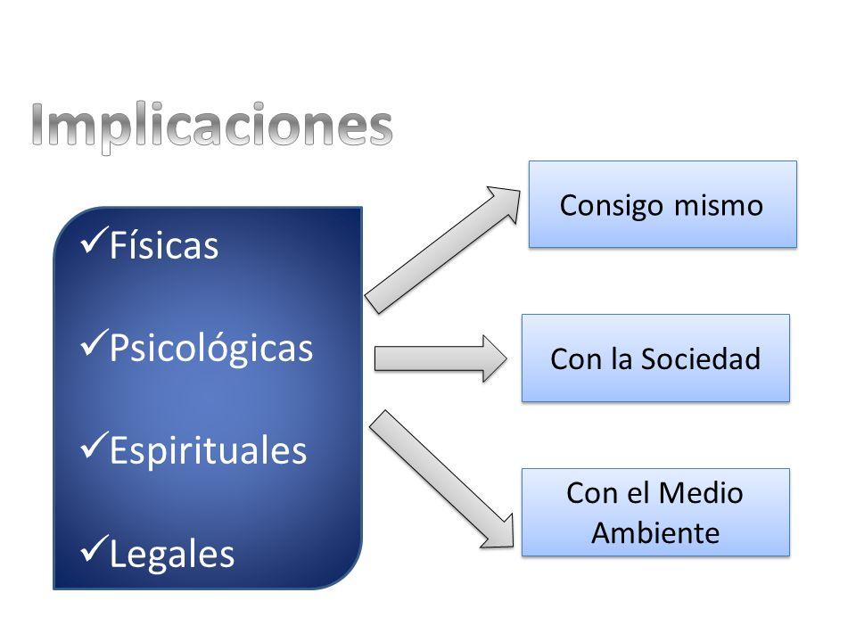 Físicas Psicológicas Espirituales Legales Consigo mismo Con la Sociedad Con el Medio Ambiente